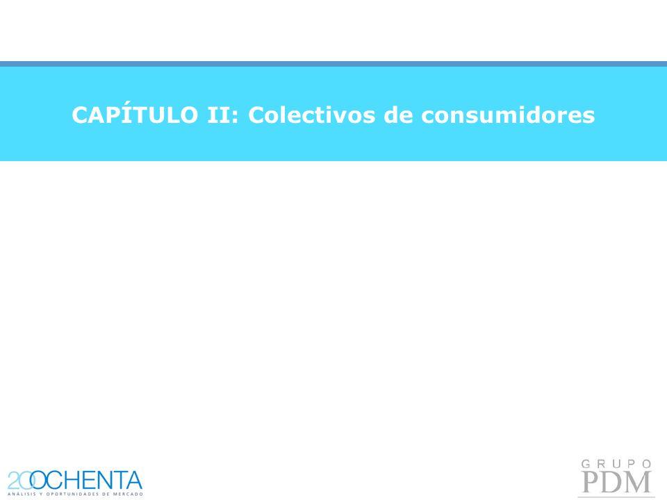 CAPÍTULO II: Colectivos de consumidores