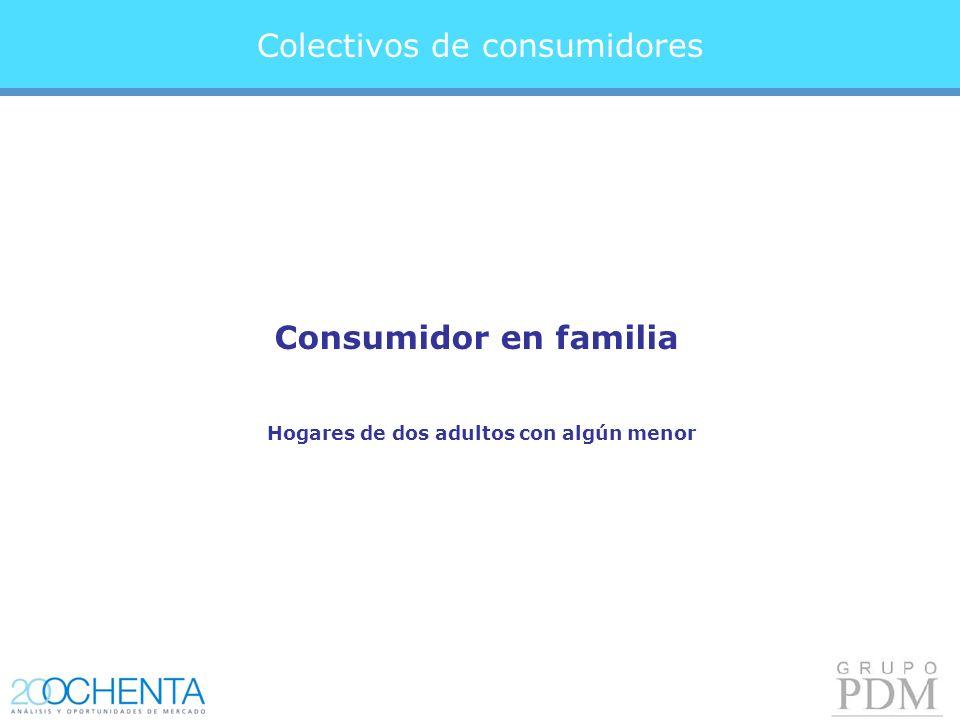 Colectivos de consumidores Consumidor en familia Hogares de dos adultos con algún menor
