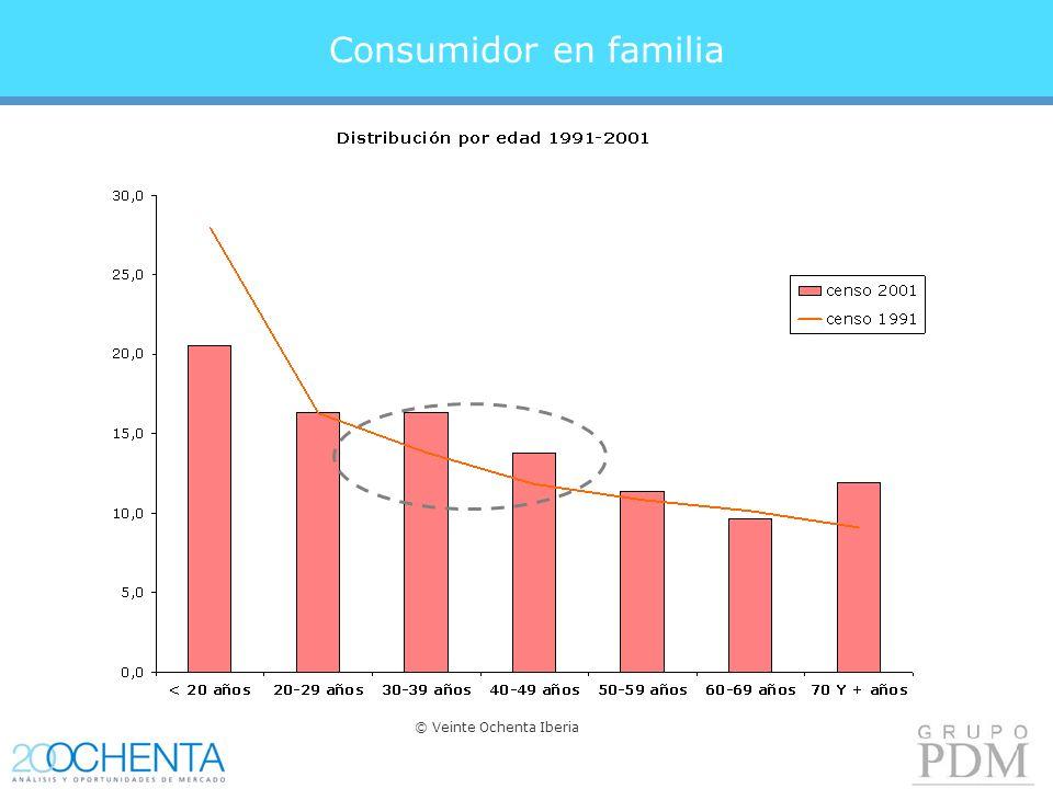Consumidor en familia © Veinte Ochenta Iberia