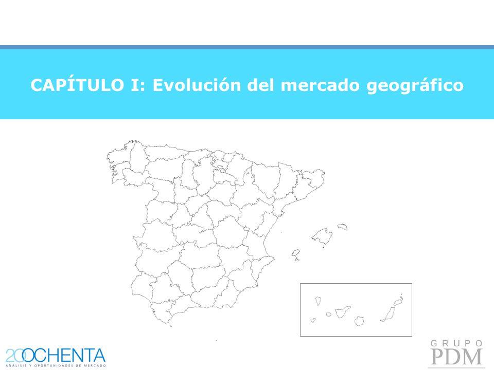 CAPÍTULO I: Evolución del mercado geográfico