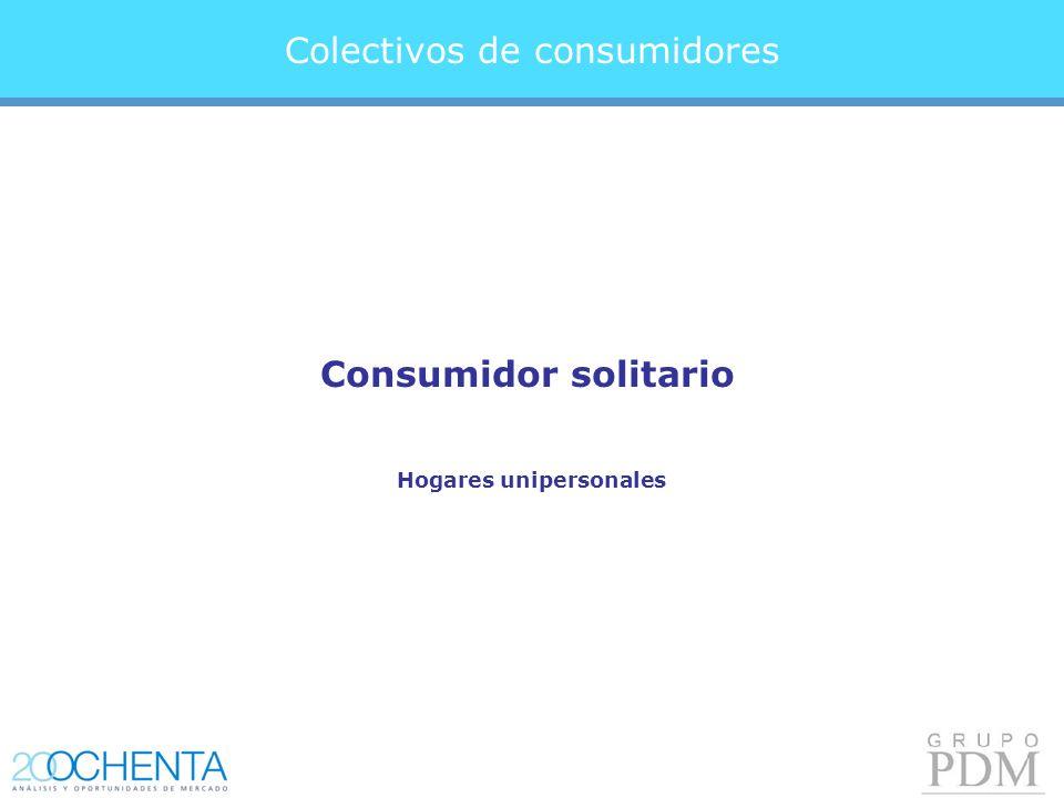 Colectivos de consumidores Consumidor solitario Hogares unipersonales