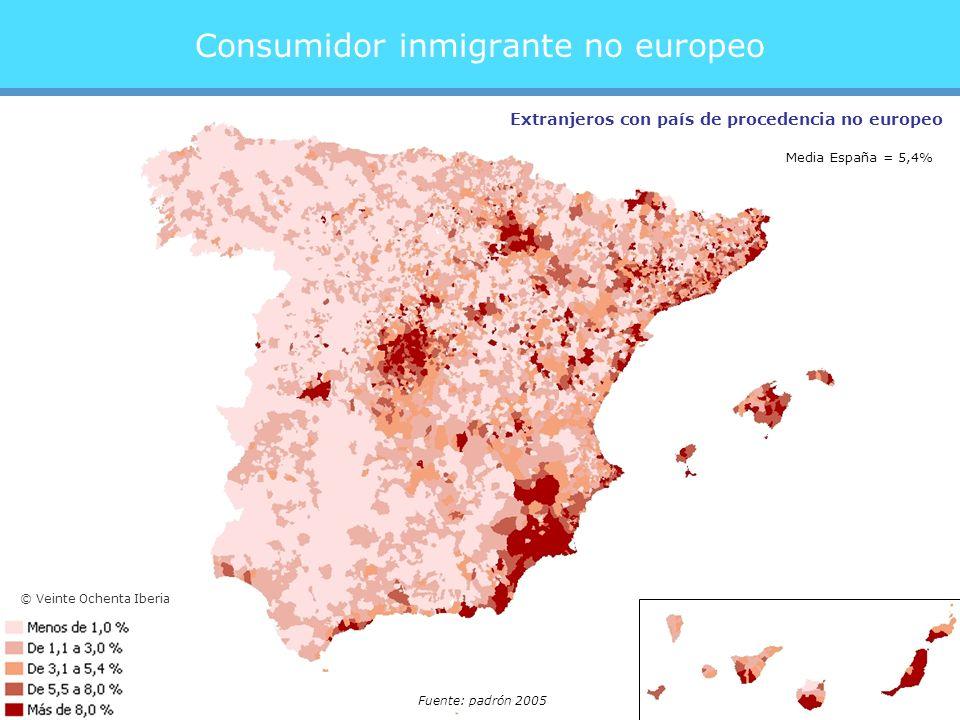 Consumidor inmigrante no europeo Extranjeros con país de procedencia no europeo Media España = 5,4% Fuente: padrón 2005 © Veinte Ochenta Iberia