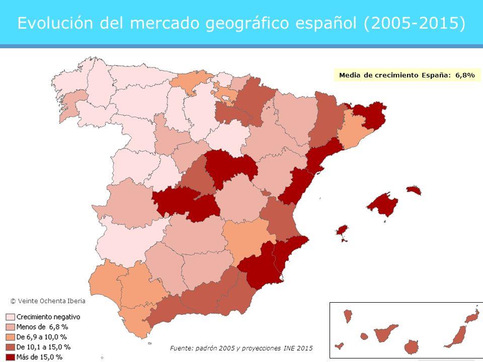 Evolución del mercado geográfico español (2005-2015) Media de crecimiento España: 6,8% Fuente: padrón 2005 y proyecciones INE 2015 © Veinte Ochenta Iberia