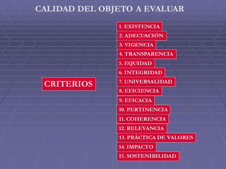 CRITERIOS CALIDAD DEL OBJETO A EVALUAR 1.EXISTENCIA 2.
