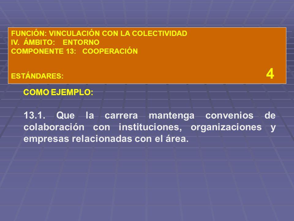 FUNCIÓN: VINCULACIÓN CON LA COLECTIVIDAD IV.