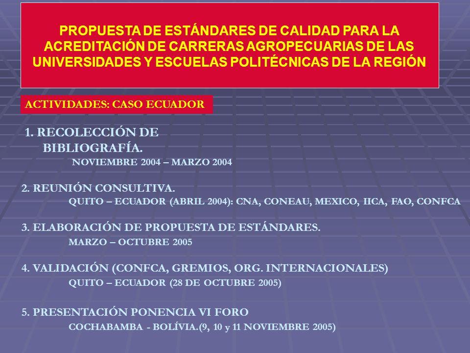 PROPUESTA DE ESTÁNDARES DE CALIDAD PARA LA ACREDITACIÓN DE CARRERAS AGROPECUARIAS DE LAS UNIVERSIDADES Y ESCUELAS POLITÉCNICAS DE LA REGIÓN 1.