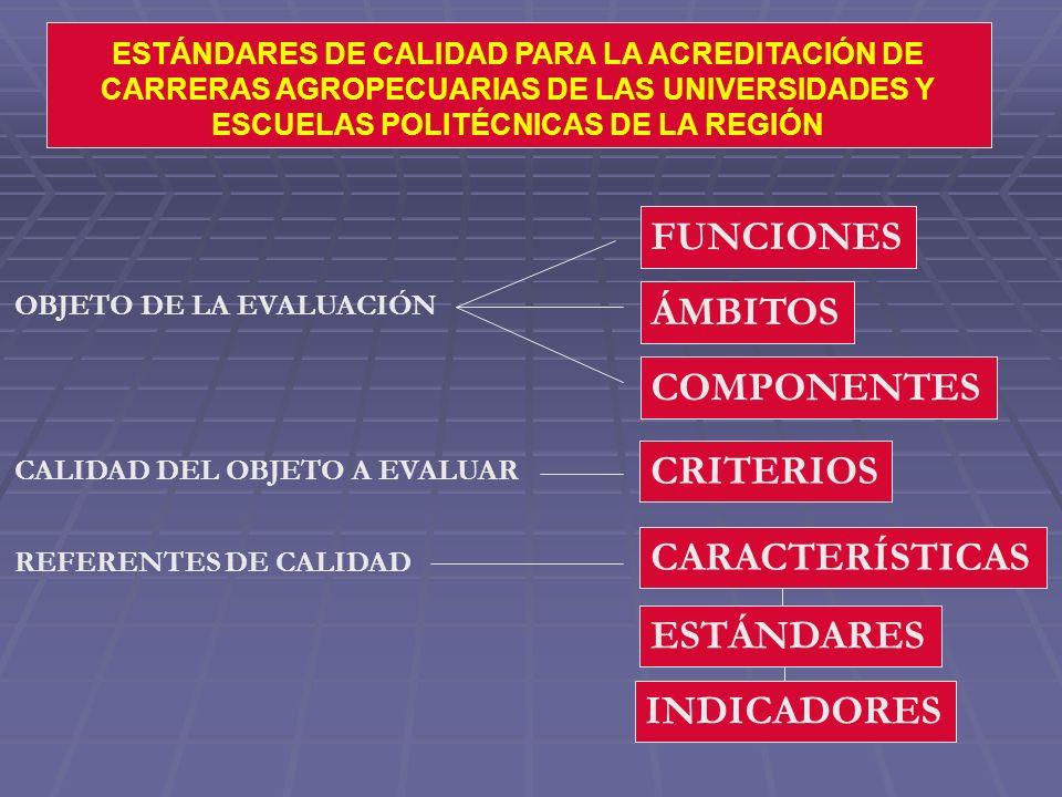 Independientemente del modelo de autoevaluación que adopte cada uno de los países de la región, es necesario definir los estándares de calidad para la acreditación de las carreras agropecuarias de las universidades y escuelas politécnicas de los países de la Comunidad Andina de Naciones (CAN).