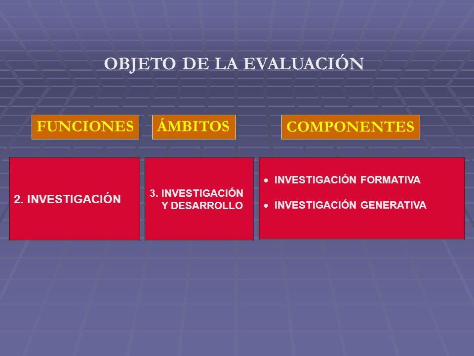 COMPONENTES FUNCIONESÁMBITOS OBJETO DE LA EVALUACIÓN 2.