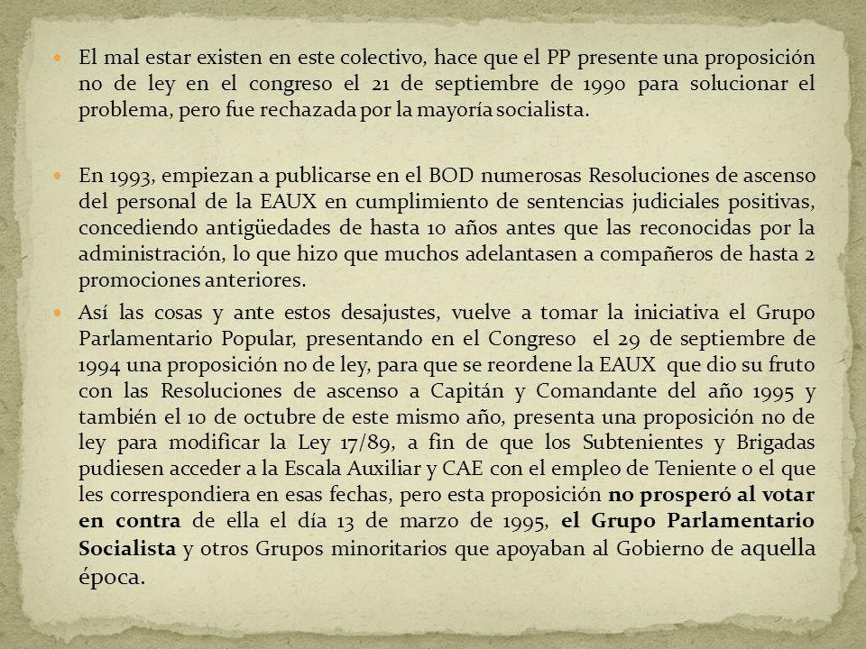 El mal estar existen en este colectivo, hace que el PP presente una proposición no de ley en el congreso el 21 de septiembre de 1990 para solucionar el problema, pero fue rechazada por la mayoría socialista.