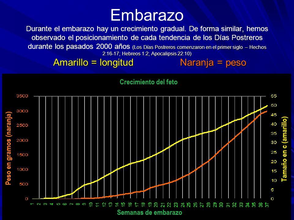 El uso masivo de las invenciones, exponencial