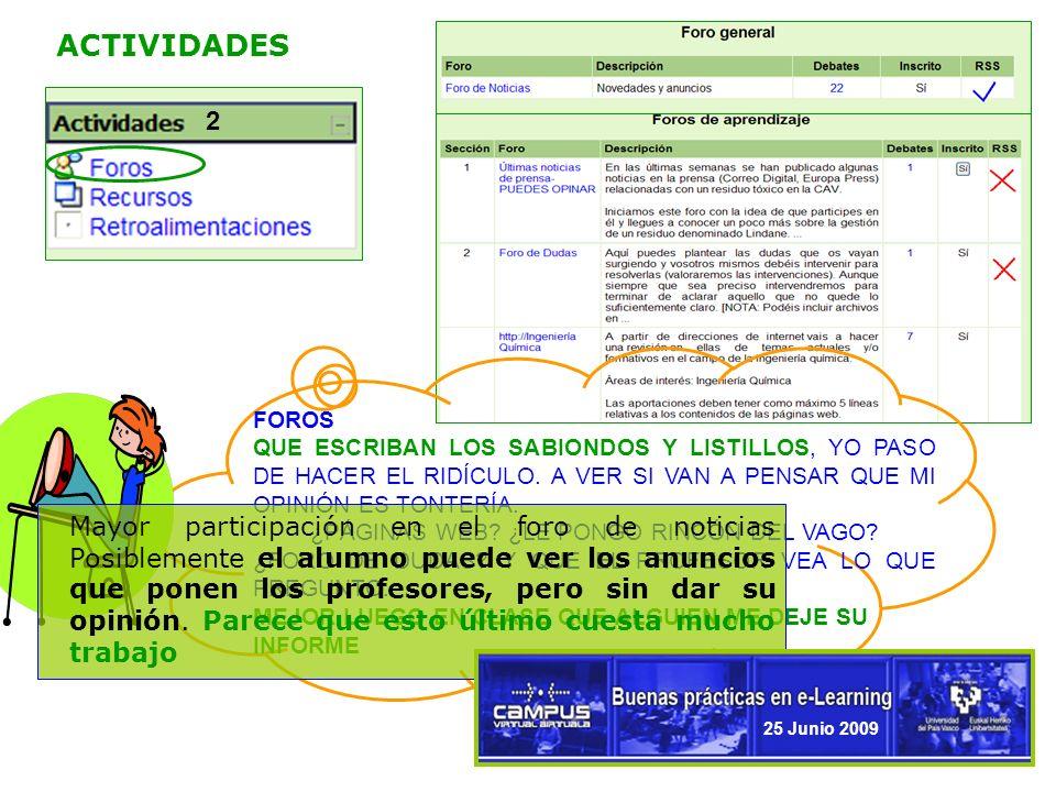 4 ACTIVIDADES FOROS QUE ESCRIBAN LOS SABIONDOS Y LISTILLOS, YO PASO DE HACER EL RIDÍCULO.