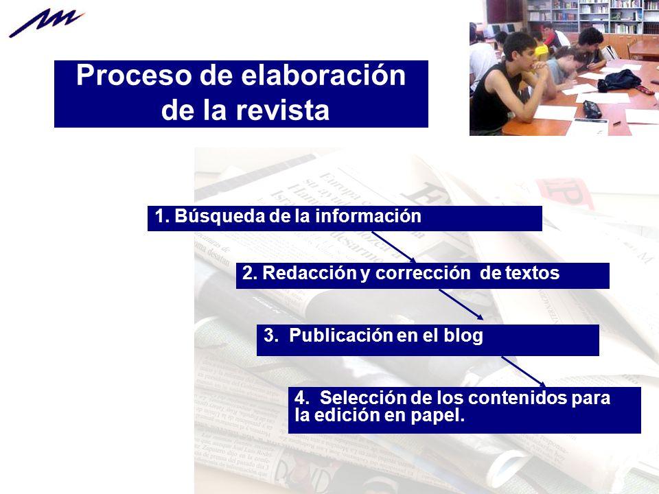 Proceso de elaboración de la revista 1.Búsqueda de la información 2.
