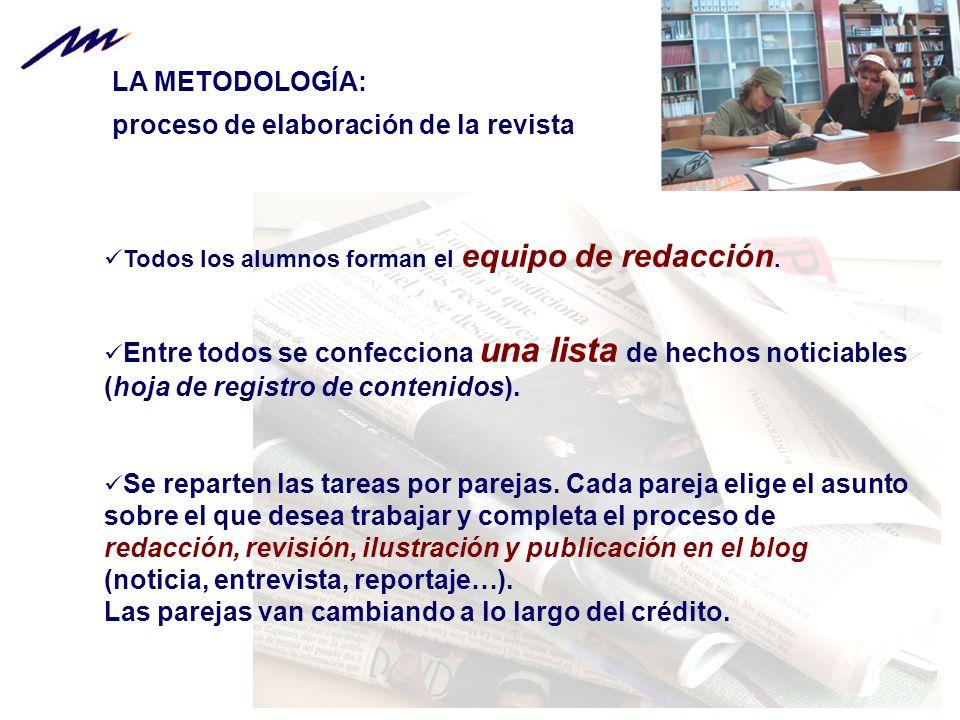 LA METODOLOGÍA: proceso de elaboración de la revista Todos los alumnos forman el equipo de redacción.