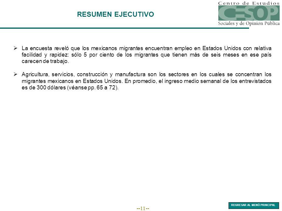 --11-- RESUMEN EJECUTIVO La encuesta reveló que los mexicanos migrantes encuentran empleo en Estados Unidos con relativa facilidad y rapidez: sólo 5 por ciento de los migrantes que tienen más de seis meses en ese país carecen de trabajo.