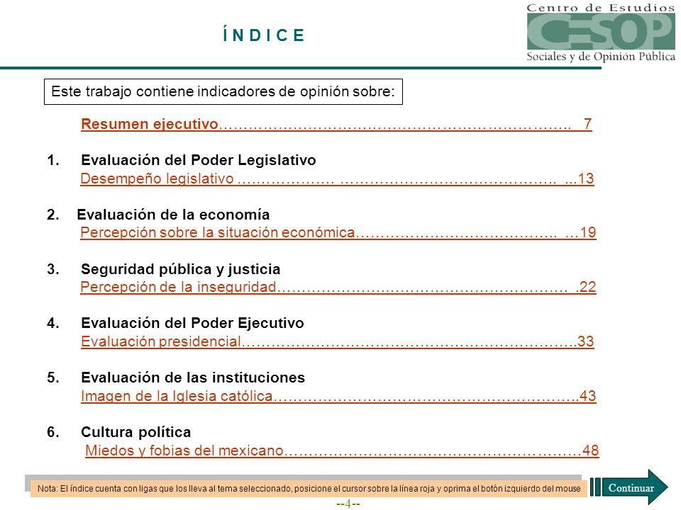 --4-- Í N D I C E Este trabajo contiene indicadores de opinión sobre: Resumen ejecutivo……………………………………………………………..