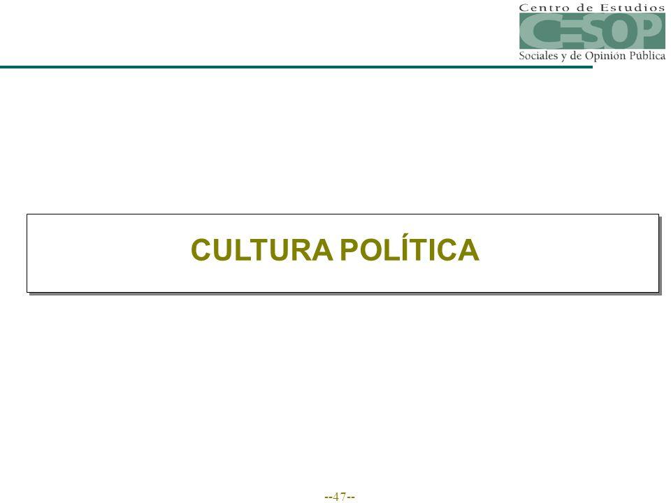 --47-- CULTURA POLÍTICA