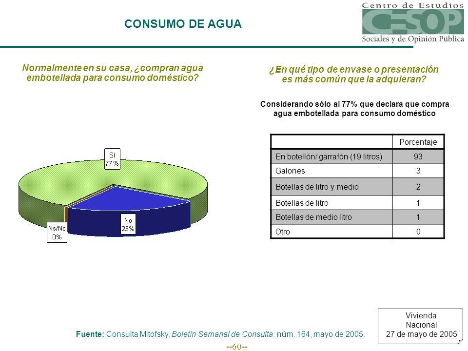 --60-- CONSUMO DE AGUA Fuente: Consulta Mitofsky, Boletín Semanal de Consulta, núm.