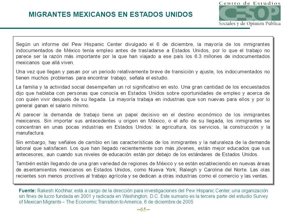 --65-- MIGRANTES MEXICANOS EN ESTADOS UNIDOS Según un informe del Pew Hispanic Center divulgado el 6 de diciembre, la mayoría de los inmigrantes indocumentados de México tenía empleo antes de trasladarse a Estados Unidos, por lo que el trabajo no parece ser la razón más importante por la que han viajado a ese país los 6.3 millones de indocumentados mexicanos que allá viven.