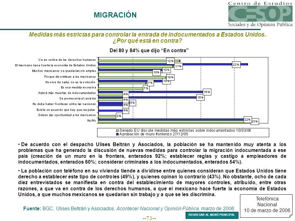 --73-- MIGRACIÓN Medidas más estrictas para controlar la entrada de indocumentados a Estados Unidos.