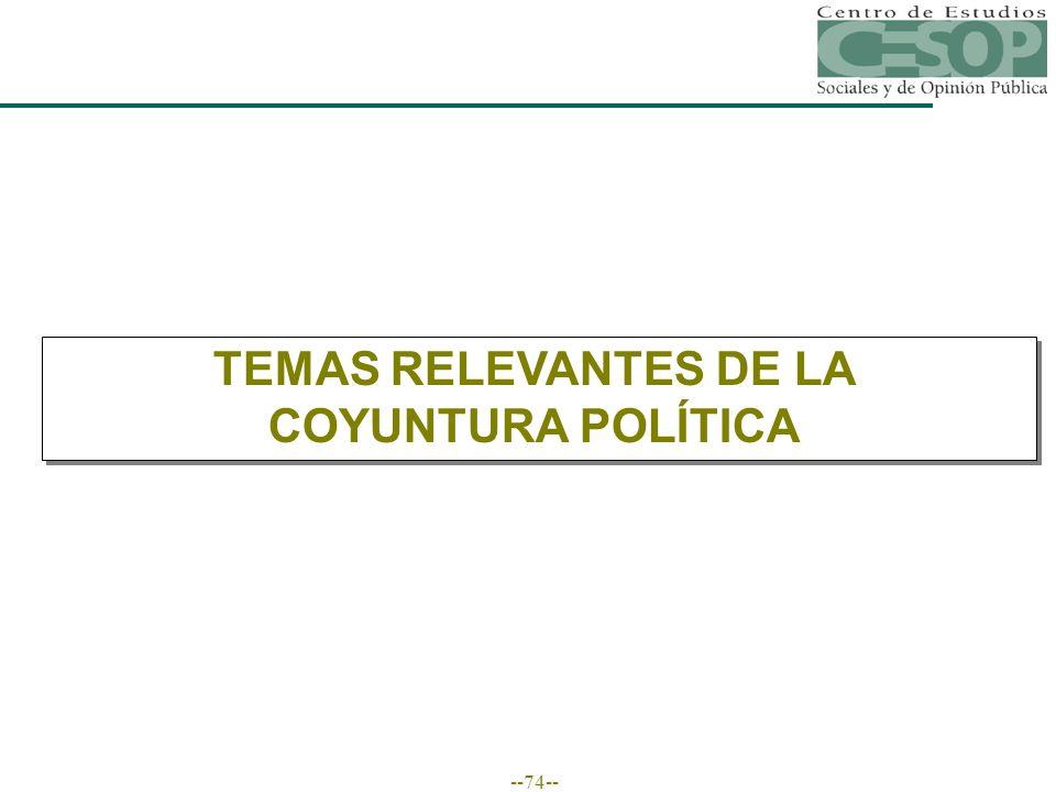 --74-- TEMAS RELEVANTES DE LA COYUNTURA POLÍTICA