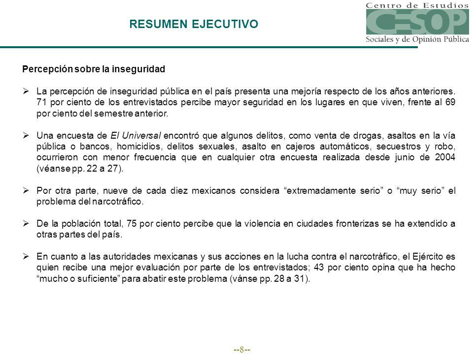--9-- RESUMEN EJECUTIVO Evaluación del presidente Vicente Fox De acuerdo con cinco encuestas políticas en México, la mayoría de los mexicanos aprueba el desempeño del presidente Vicente Fox: 62 por ciento, de acuerdo con el estudio de El Universal; 64 por ciento, según el estudio de Reforma; 63 por ciento, en el estudio presentado por Consulta Mitofsky y 58 por ciento en el estudio presentado por Ipsos-Bimsa.