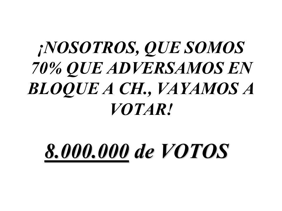 ¡NOSOTROS, QUE SOMOS 70% QUE ADVERSAMOS EN BLOQUE A CH., VAYAMOS A VOTAR! 8.000.000 de VOTOS