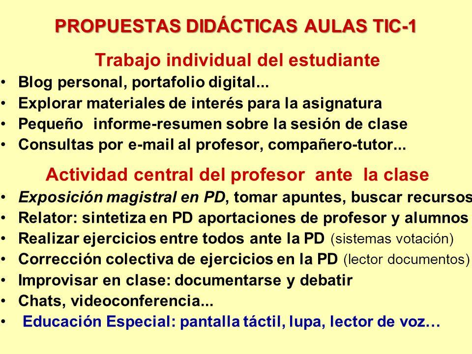 PROPUESTAS DIDÁCTICAS AULAS TIC-1 Trabajo individual del estudiante Blog personal, portafolio digital... Explorar materiales de interés para la asigna