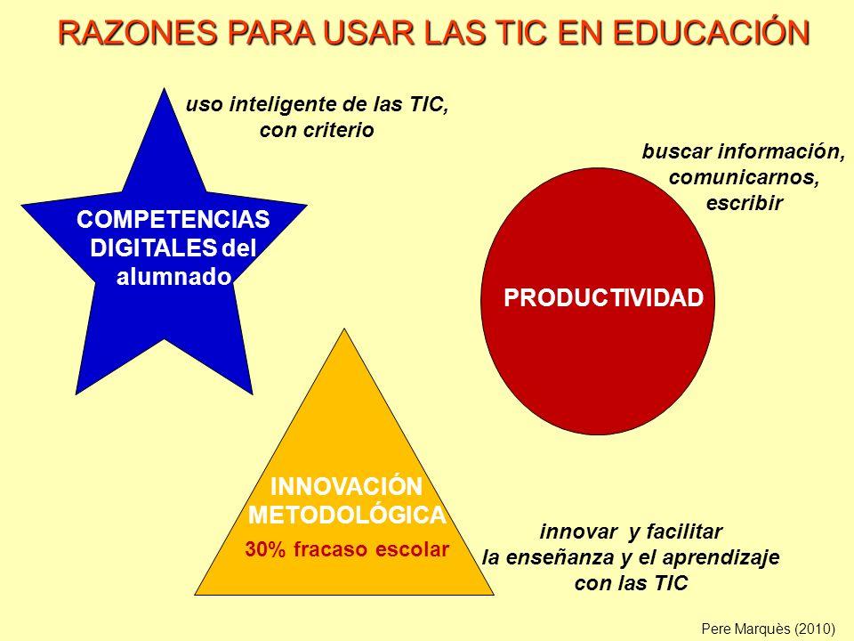 RAZONES PARA USAR LAS TIC EN EDUCACIÓN COMPETENCIAS DIGITALES del alumnado PRODUCTIVIDAD INNOVACIÓN METODOLÓGICA 30% fracaso escolar uso inteligente d