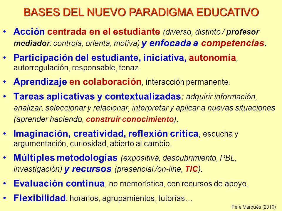 Acción centrada en el estudiante (diverso, distinto / profesor mediador: controla, orienta, motiva) y enfocada a competencias. Participación del estud