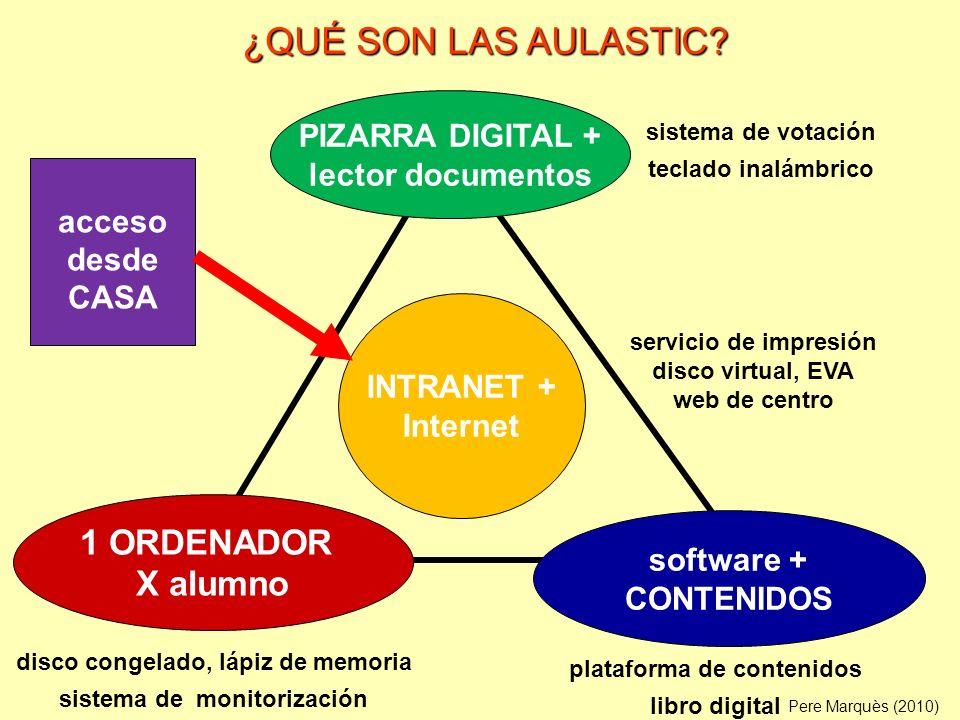 PIZARRA DIGITAL + lector documentos 1 ORDENADOR X alumno software + CONTENIDOS disco congelado, lápiz de memoria sistema de monitorización Pere Marquè