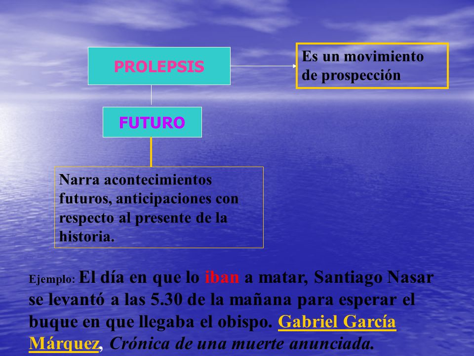 PROLEPSIS FUTURO Es un movimiento de prospección Narra acontecimientos futuros, anticipaciones con respecto al presente de la historia. Ejemplo: El dí