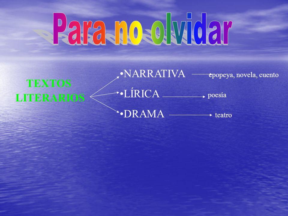 TEXTOS LITERARIOS NARRATIVA epopeya, novela, cuento LÍRICA poesía DRAMA teatro