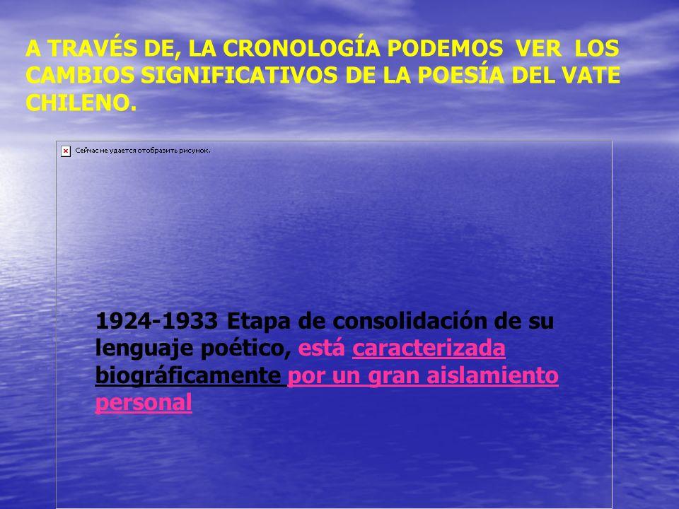 1924-1933 Etapa de consolidación de su lenguaje poético, está caracterizada biográficamente por un gran aislamiento personal A TRAVÉS DE, LA CRONOLOGÍ