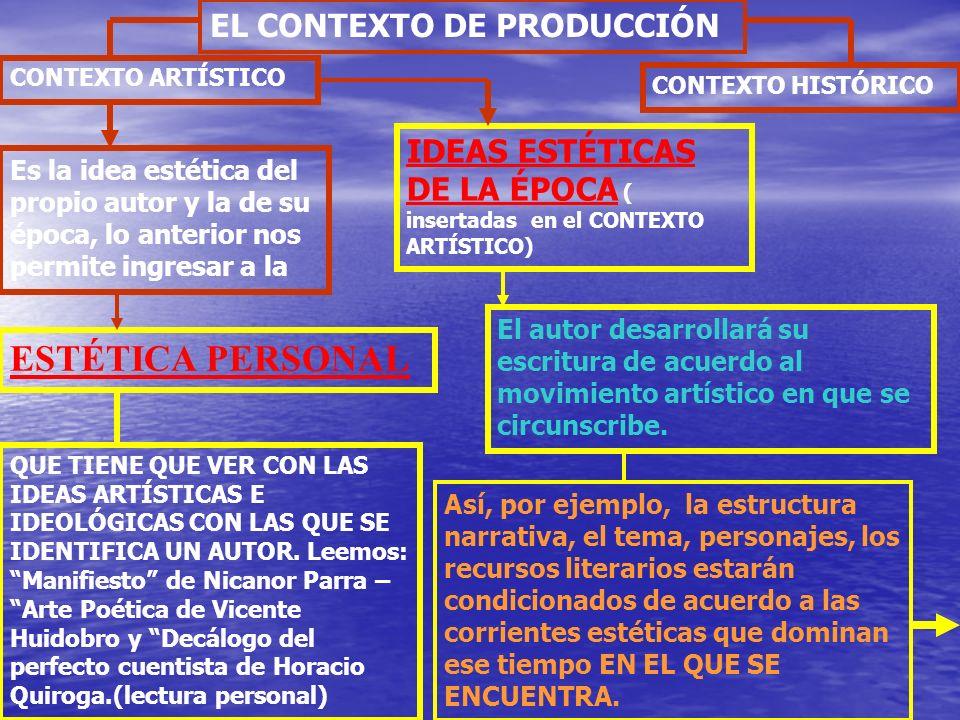 EL CONTEXTO DE PRODUCCIÓN Es la idea estética del propio autor y la de su época, lo anterior nos permite ingresar a la CONTEXTO ARTÍSTICO QUE TIENE QU