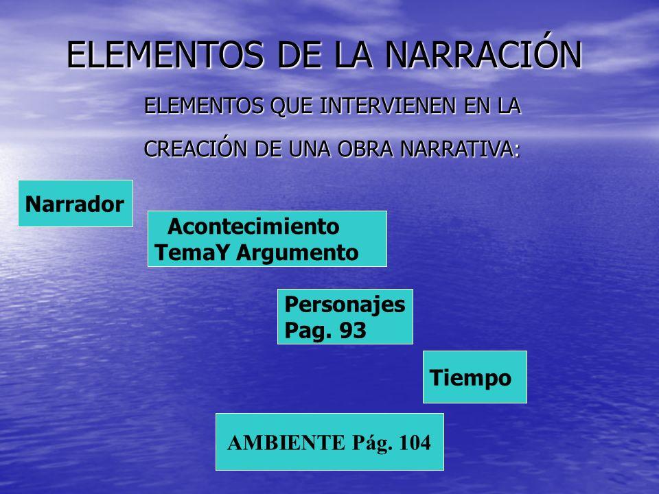 ELEMENTOS DE LA NARRACIÓN ELEMENTOS QUE INTERVIENEN EN LA CREACIÓN DE UNA OBRA NARRATIVA: Narrador Personajes Pag. 93 Acontecimiento TemaY Argumento T
