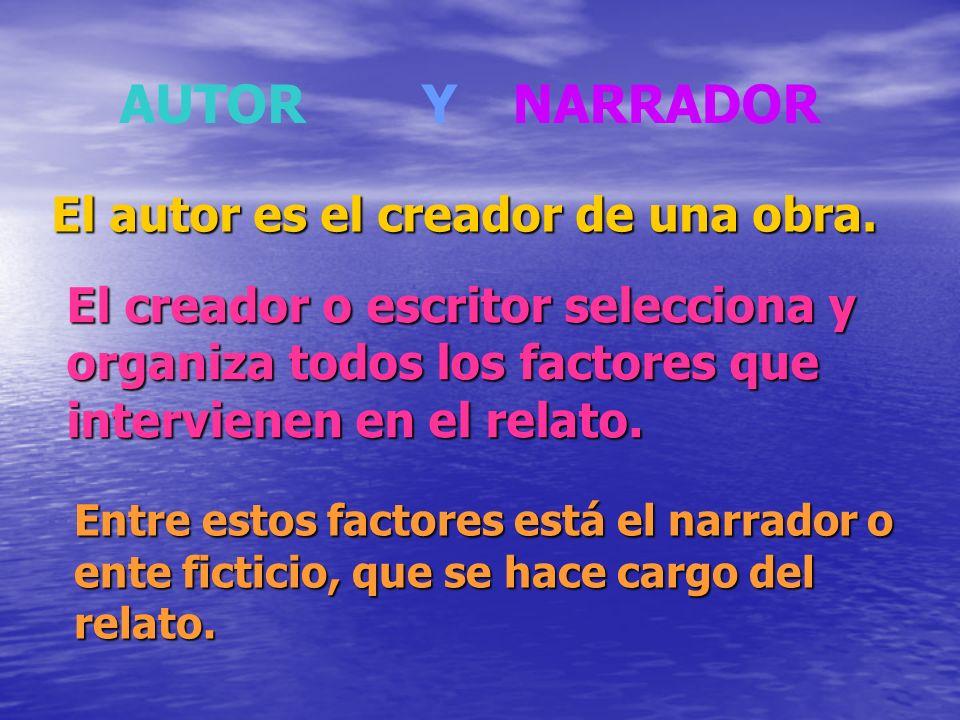 AUTOR YNARRADOR El autor es el creador de una obra. El creador o escritor selecciona y organiza todos los factores que intervienen en el relato. Entre