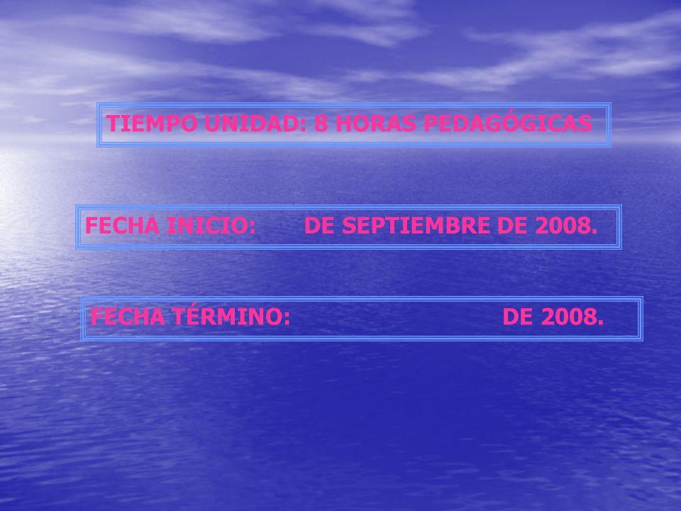 FECHA TÉRMINO: DE 2008. FECHA INICIO: DE SEPTIEMBRE DE 2008. TIEMPO UNIDAD: 8 HORAS PEDAGÓGICAS