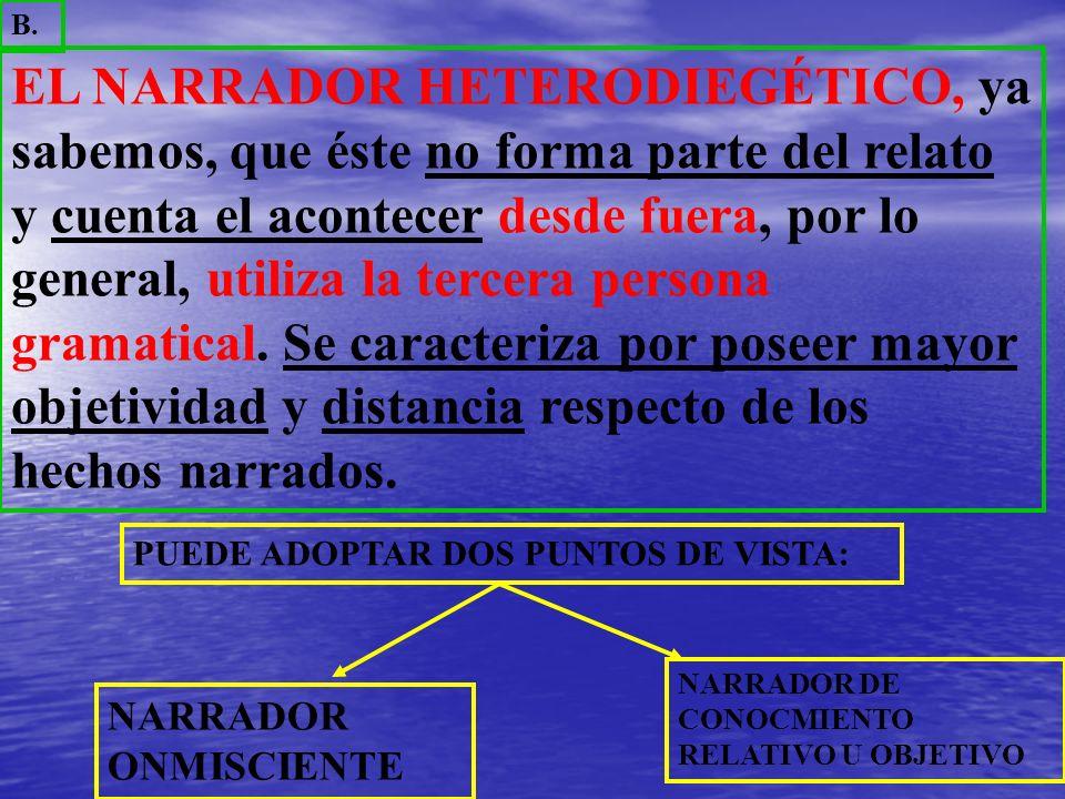 B. EL NARRADOR HETERODIEGÉTICO, ya sabemos, que éste no forma parte del relato y cuenta el acontecer desde fuera, por lo general, utiliza la tercera p