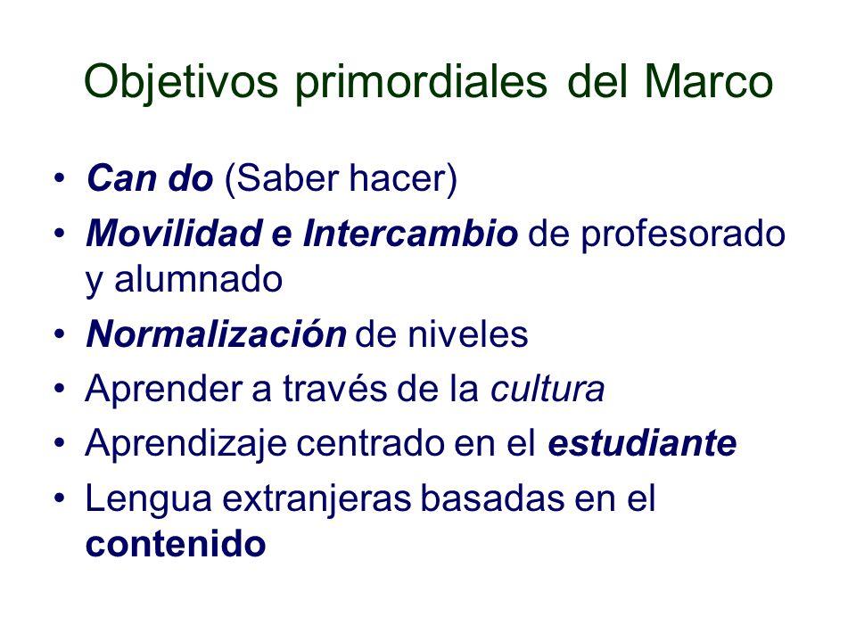 Objetivos primordiales del Marco Can do (Saber hacer) Movilidad e Intercambio de profesorado y alumnado Normalización de niveles Aprender a través de la cultura Aprendizaje centrado en el estudiante Lengua extranjeras basadas en el contenido