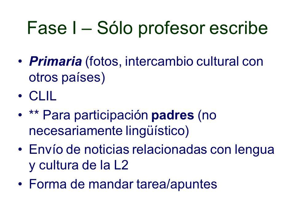 Fase I – Sólo profesor escribe Primaria (fotos, intercambio cultural con otros países) CLIL ** Para participación padres (no necesariamente lingüístico) Envío de noticias relacionadas con lengua y cultura de la L2 Forma de mandar tarea/apuntes