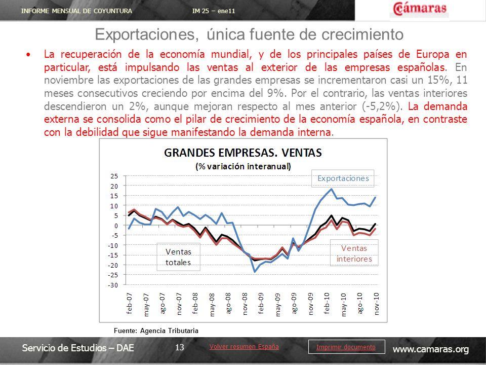 INFORME MENSUAL DE COYUNTURA IM 25 – ene11 Servicio de Estudios – DAE www.camaras.org 13 Imprimir documento La recuperación de la economía mundial, y de los principales países de Europa en particular, está impulsando las ventas al exterior de las empresas españolas.