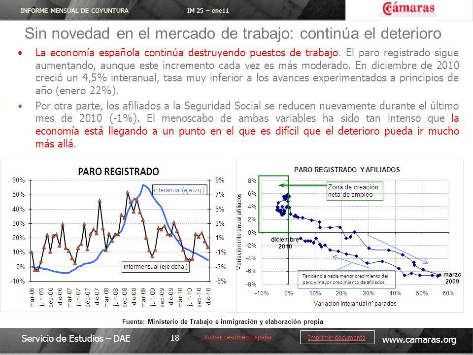 INFORME MENSUAL DE COYUNTURA IM 25 – ene11 Servicio de Estudios – DAE www.camaras.org 18 Imprimir documento La economía española continúa destruyendo puestos de trabajo.
