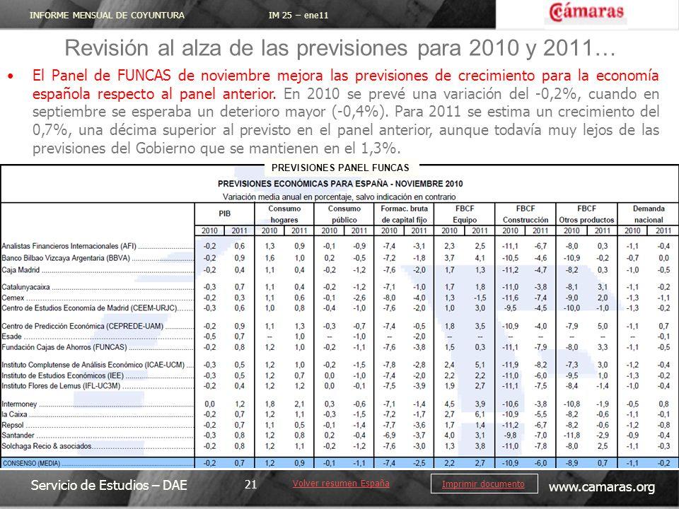 INFORME MENSUAL DE COYUNTURA IM 25 – ene11 Servicio de Estudios – DAE www.camaras.org 21 Imprimir documento El Panel de FUNCAS de noviembre mejora las previsiones de crecimiento para la economía española respecto al panel anterior.