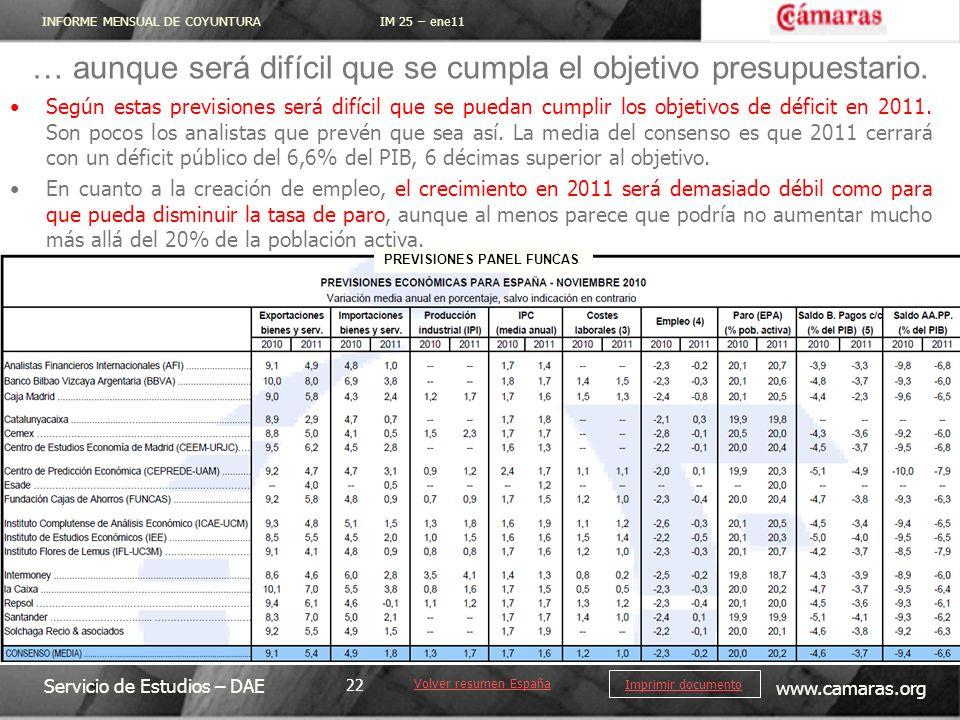 INFORME MENSUAL DE COYUNTURA IM 25 – ene11 Servicio de Estudios – DAE www.camaras.org 22 Imprimir documento Según estas previsiones será difícil que se puedan cumplir los objetivos de déficit en 2011.