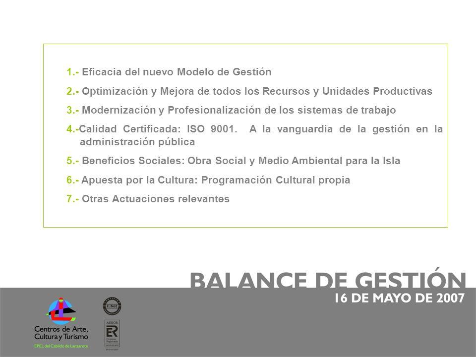1.- Eficacia del Modelo de Gestión Tras un año de gestión autónoma (de enero de 2004 a enero de 2005, CACTSA), los Centros de Arte, Cultura y Turismo del Cabildo de Lanzarote comienzan a ser dirigidos bajo el modelo de gestión denominado Entidad Pública Empresarial Local, modelo que entró en vigor el pasado 1 de enero de 2005.
