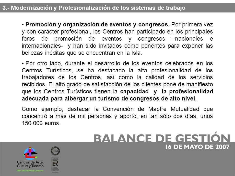 Promoción y organización de eventos y congresos.