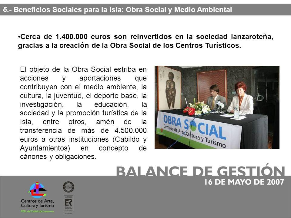 5.- Beneficios Sociales para la Isla: Obra Social y Medio Ambiental Cerca de 1.400.000 euros son reinvertidos en la sociedad lanzaroteña, gracias a la creación de la Obra Social de los Centros Turísticos.