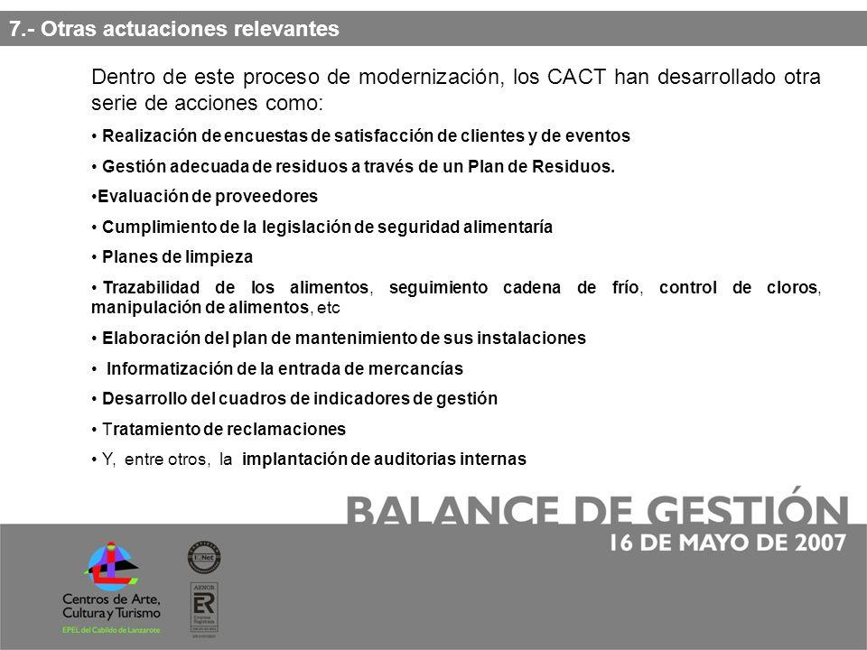 Dentro de este proceso de modernización, los CACT han desarrollado otra serie de acciones como: Realización de encuestas de satisfacción de clientes y de eventos Gestión adecuada de residuos a través de un Plan de Residuos.