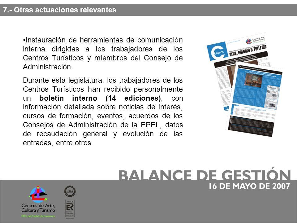 7.- Otras actuaciones relevantes Instauración de herramientas de comunicación interna dirigidas a los trabajadores de los Centros Turísticos y miembros del Consejo de Administración.
