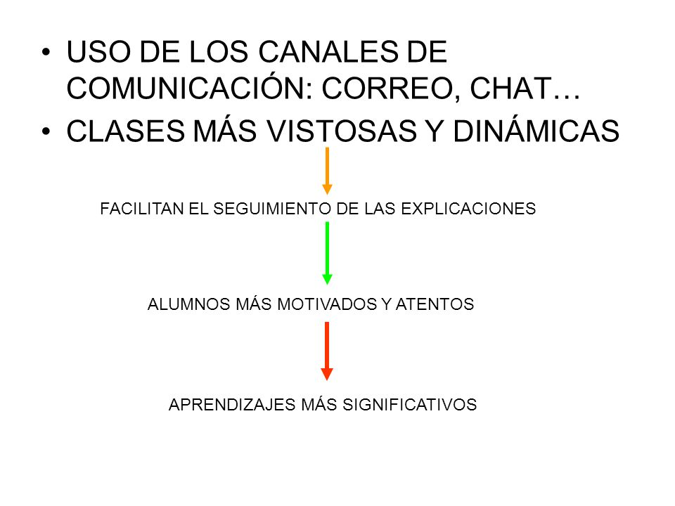 USO DE LOS CANALES DE COMUNICACIÓN: CORREO, CHAT… CLASES MÁS VISTOSAS Y DINÁMICAS FACILITAN EL SEGUIMIENTO DE LAS EXPLICACIONES ALUMNOS MÁS MOTIVADOS